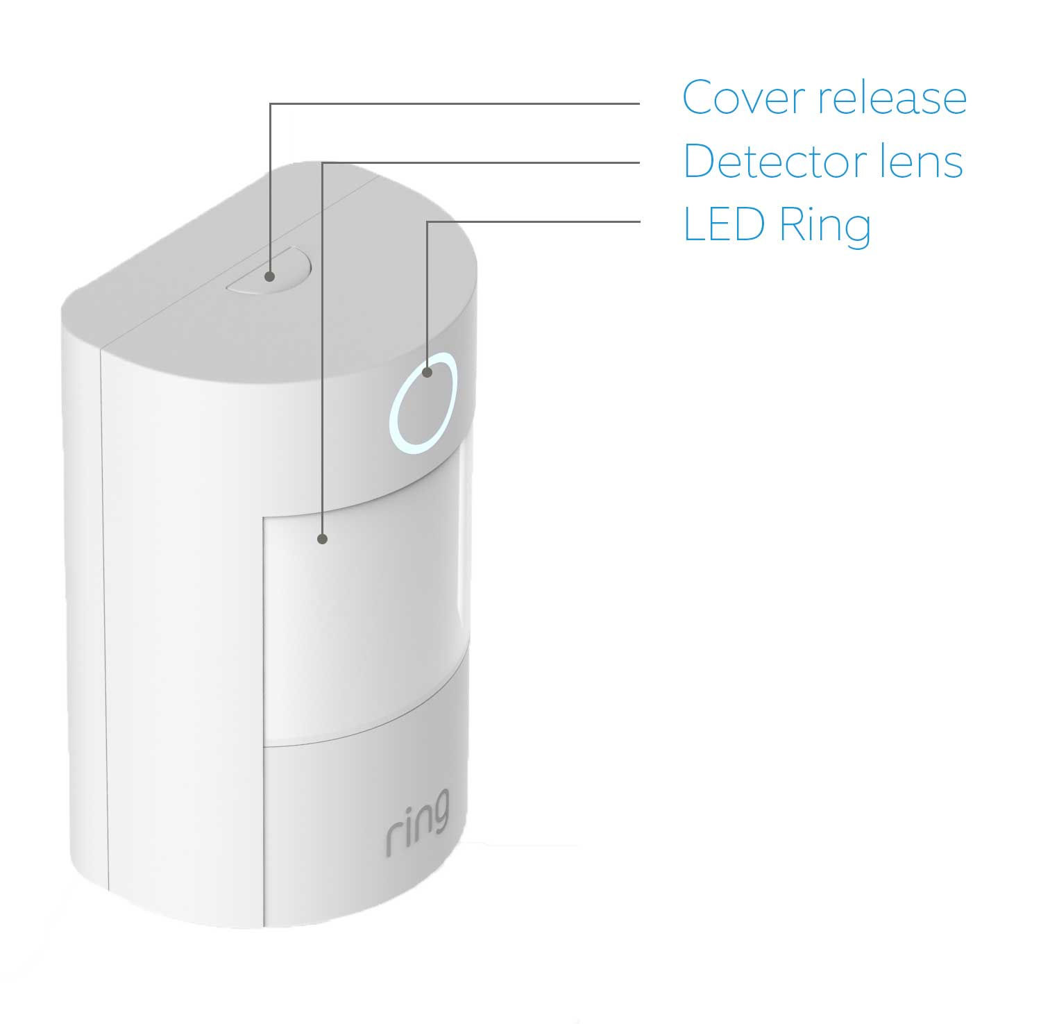 Motion Detector Alarm >> Replacing The Battery On Your Alarm Devices Ring Help