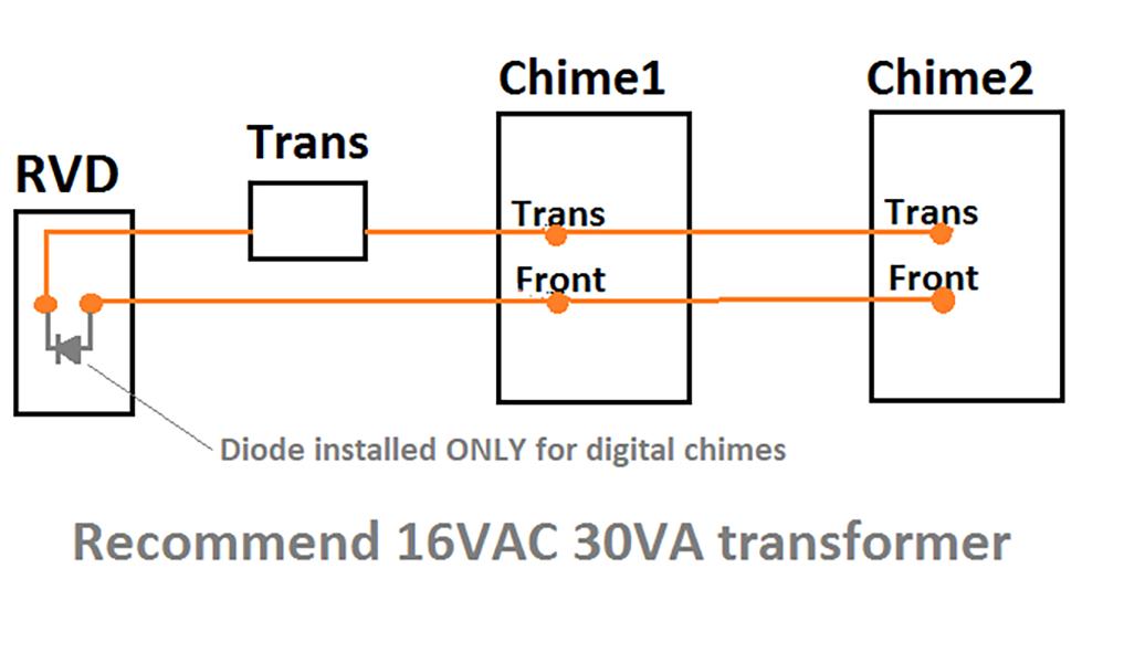 Wiring Diagrams For Ring Video Doorbell Setup  U2013 Ring Help