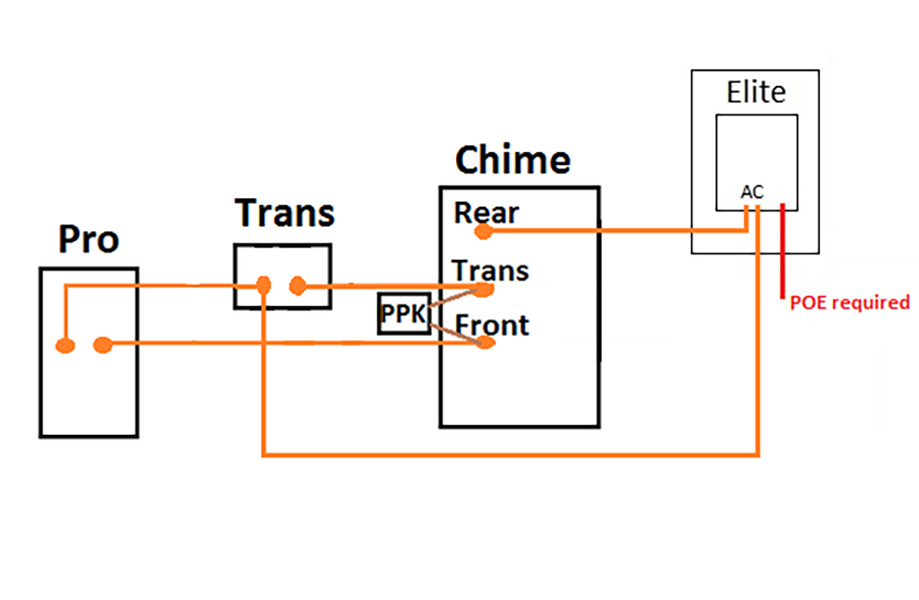 wiring diagrams for ring video doorbell pro setup \u2013 ring help1 pro and 1 elite to 1 chime