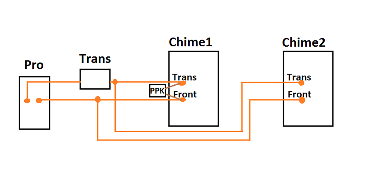 Wiring Diagrams For Ring Video Doorbell Pro Setup  U2013 Ring Help