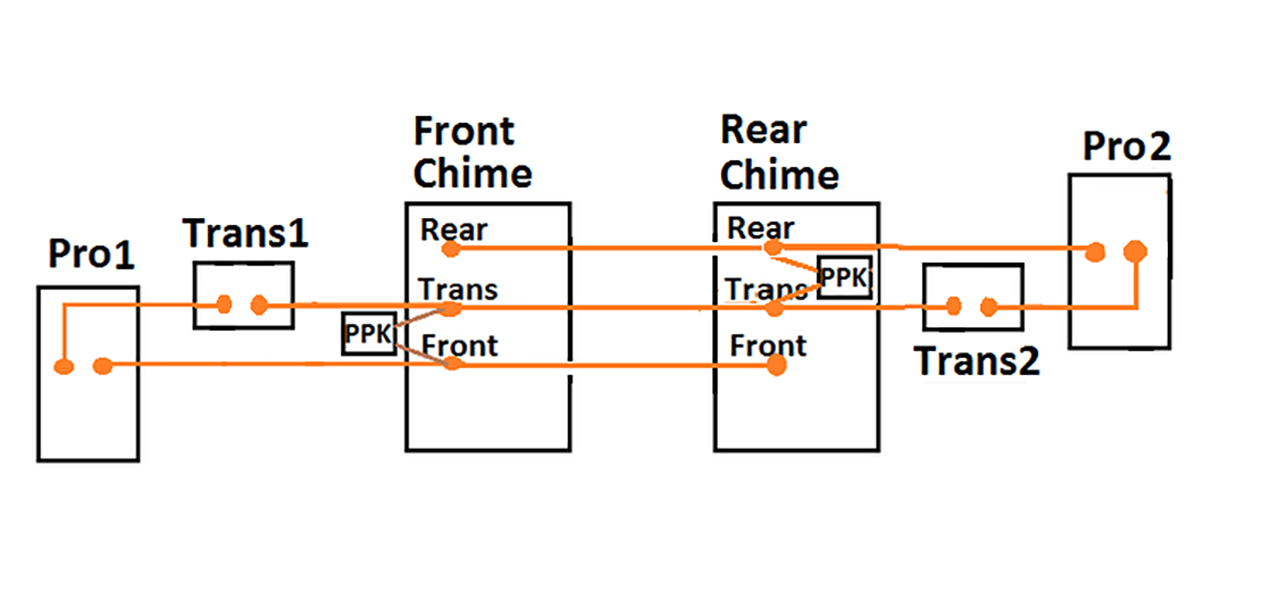wiring diagrams for ring video doorbell pro setup  u2013 ring help