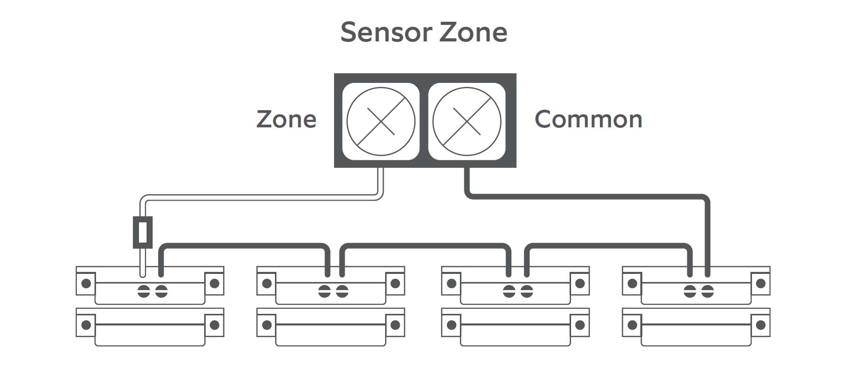 common house wiring alarm anatomy of a wired alarm panel retrofit alarm kit     ring help  anatomy of a wired alarm panel