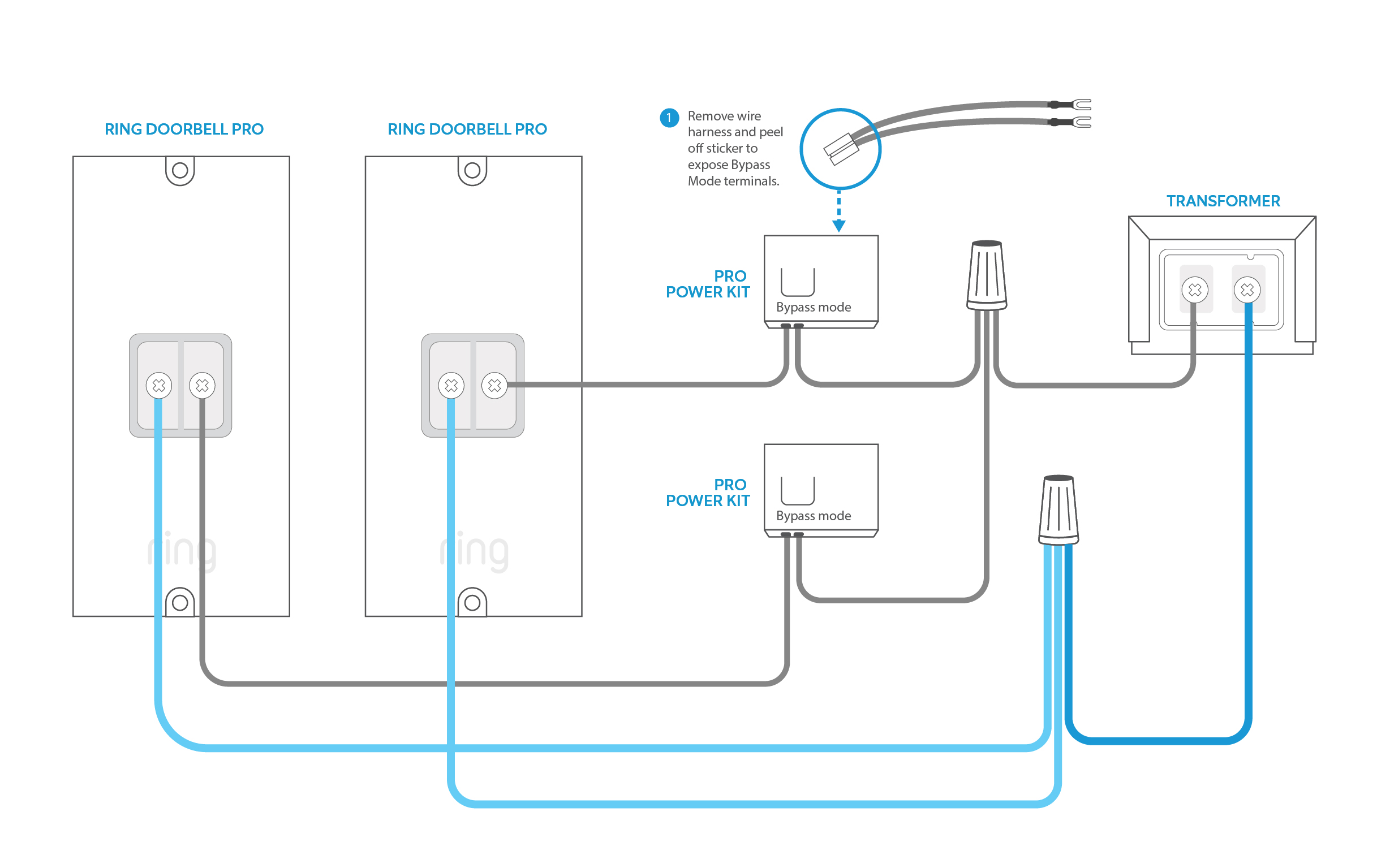 Wiring Diagrams For Ring Video Doorbell Pro Setup Ring Help
