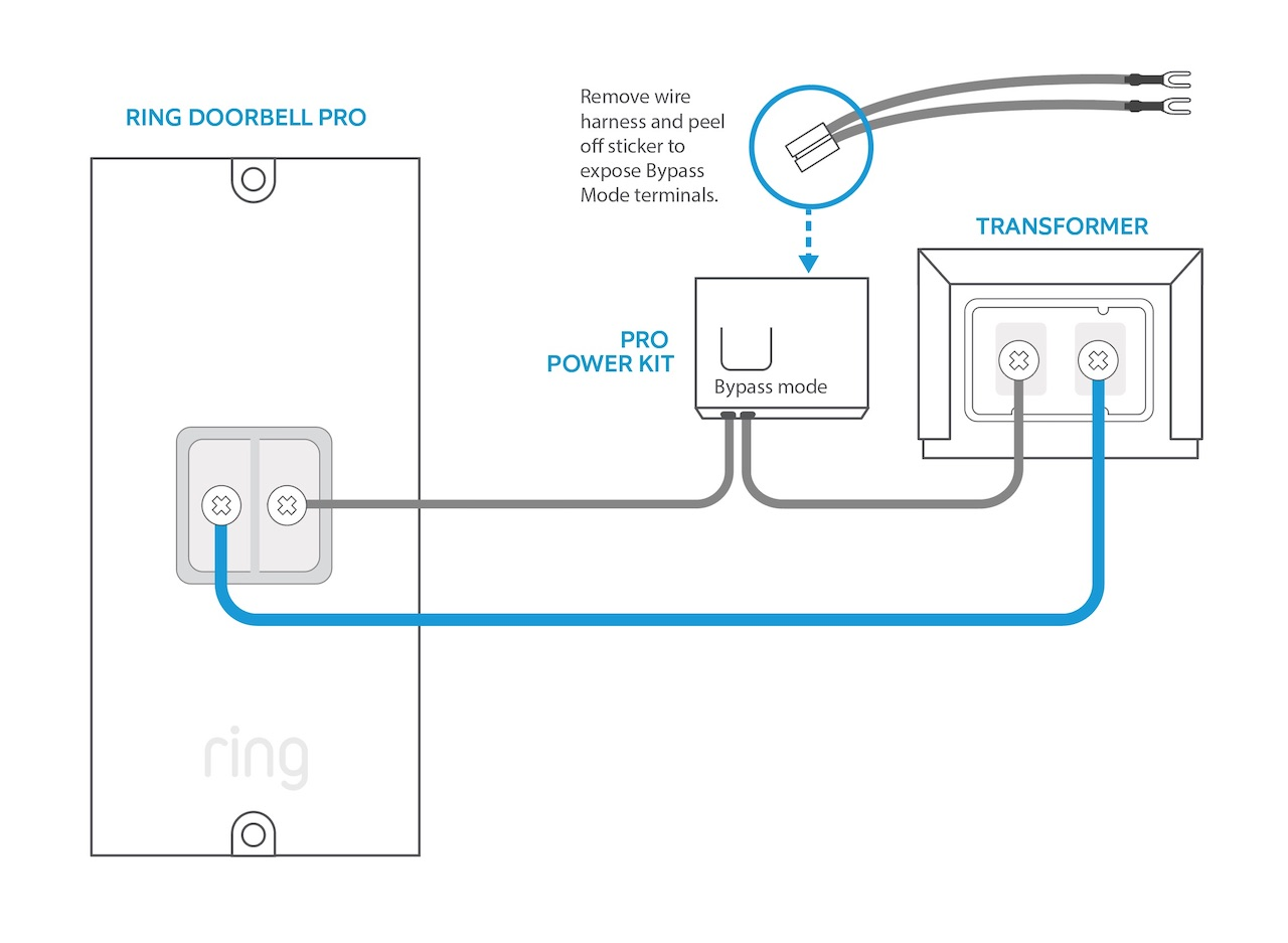 Doorbell Wiring Diagram One Chime from support.ring.com