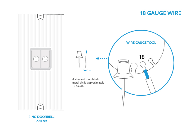 Selecting The Correct Wire Gauge When Wiring A Ring Video Doorbell Pro Ring Help