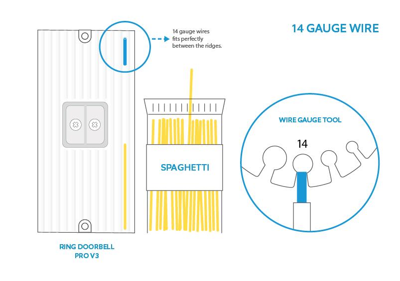 14 Gauge Wiring Diagram 95 Civic Fuse Box Diagram For Wiring Diagram Schematics
