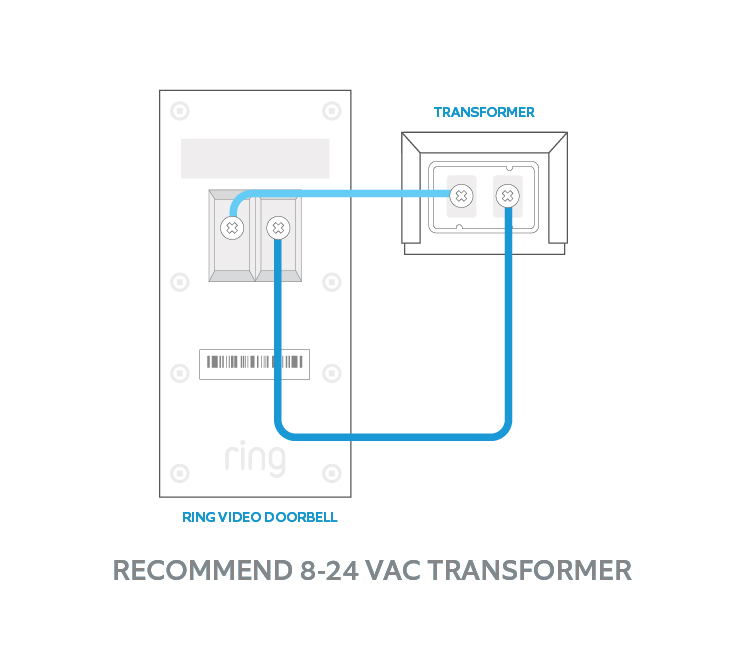 Ring Doorbell Wiring Diagram from support.ring.com