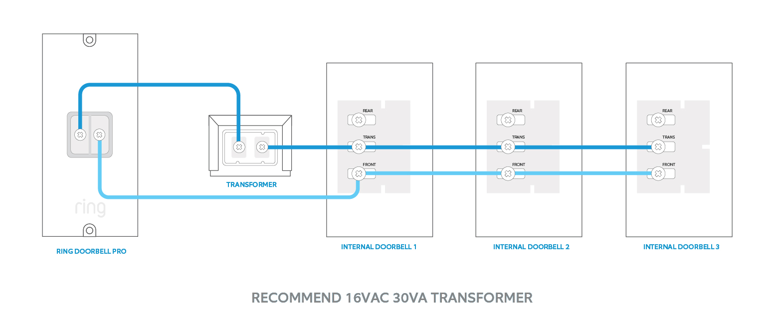 Wiring Diagrams for Ring Video Doorbell Pro Setup – Ring Help | Adding Addition Wiring Diagram Chime |  | Ring Help